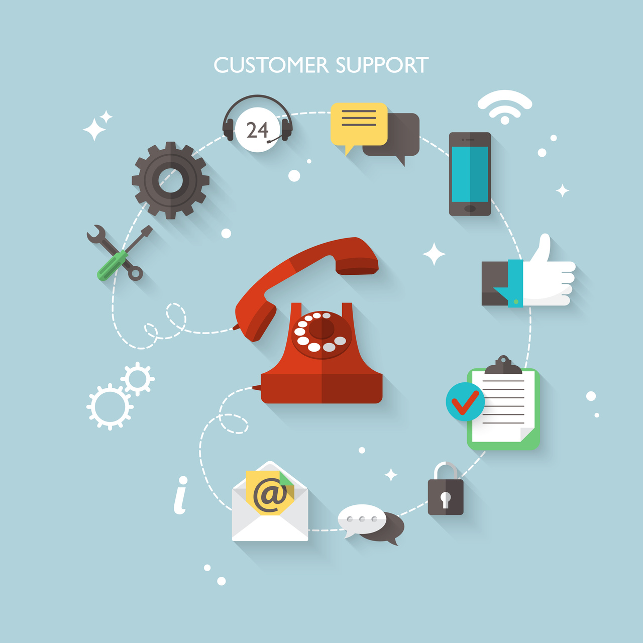 Customer support visual example to boost your phone call traffic.