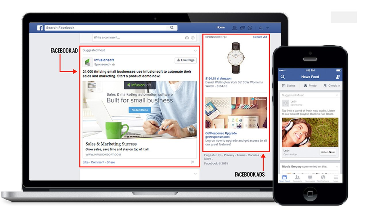 Example image of Facebook Ads.