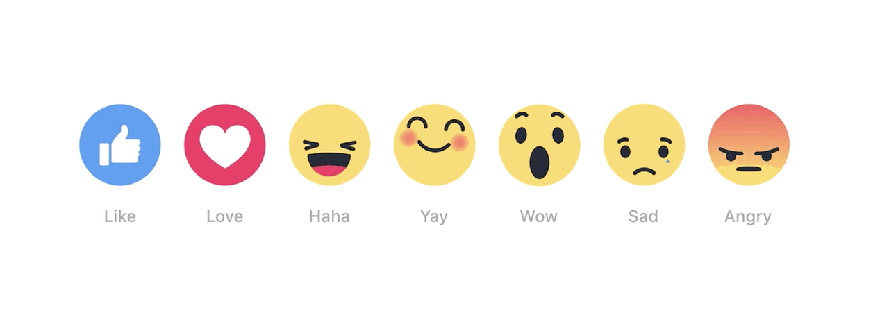 Commonly used emojis on Facebook.