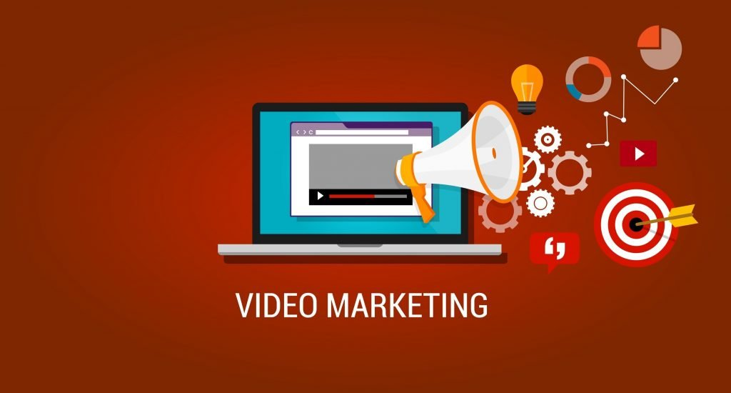 how does video marketing work