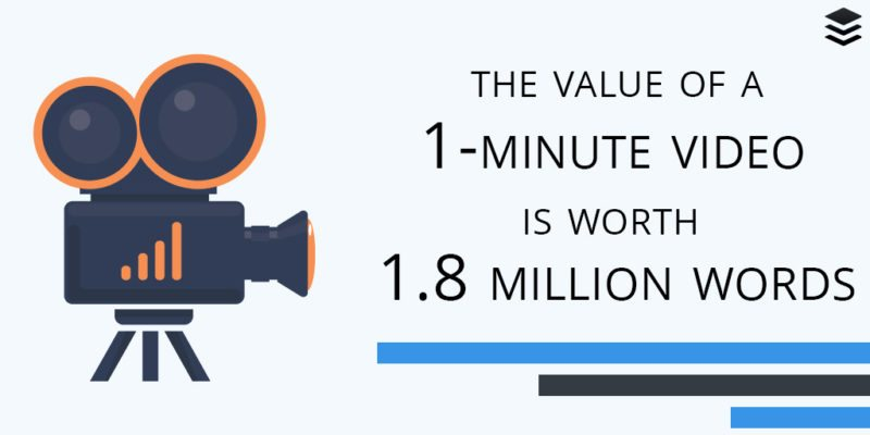 the value of video marketing strategy