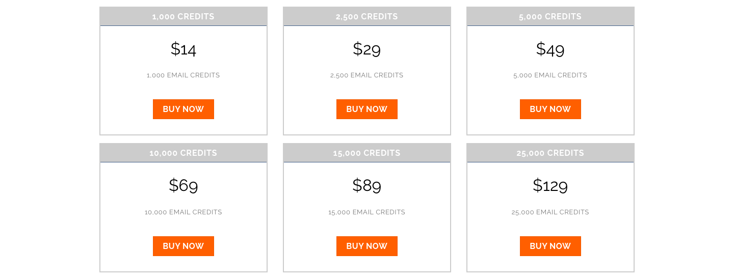 EmailChecker pricing page to increase inbox placement rate.