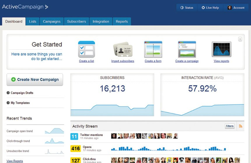 Active Campaign email marketing automation tool.