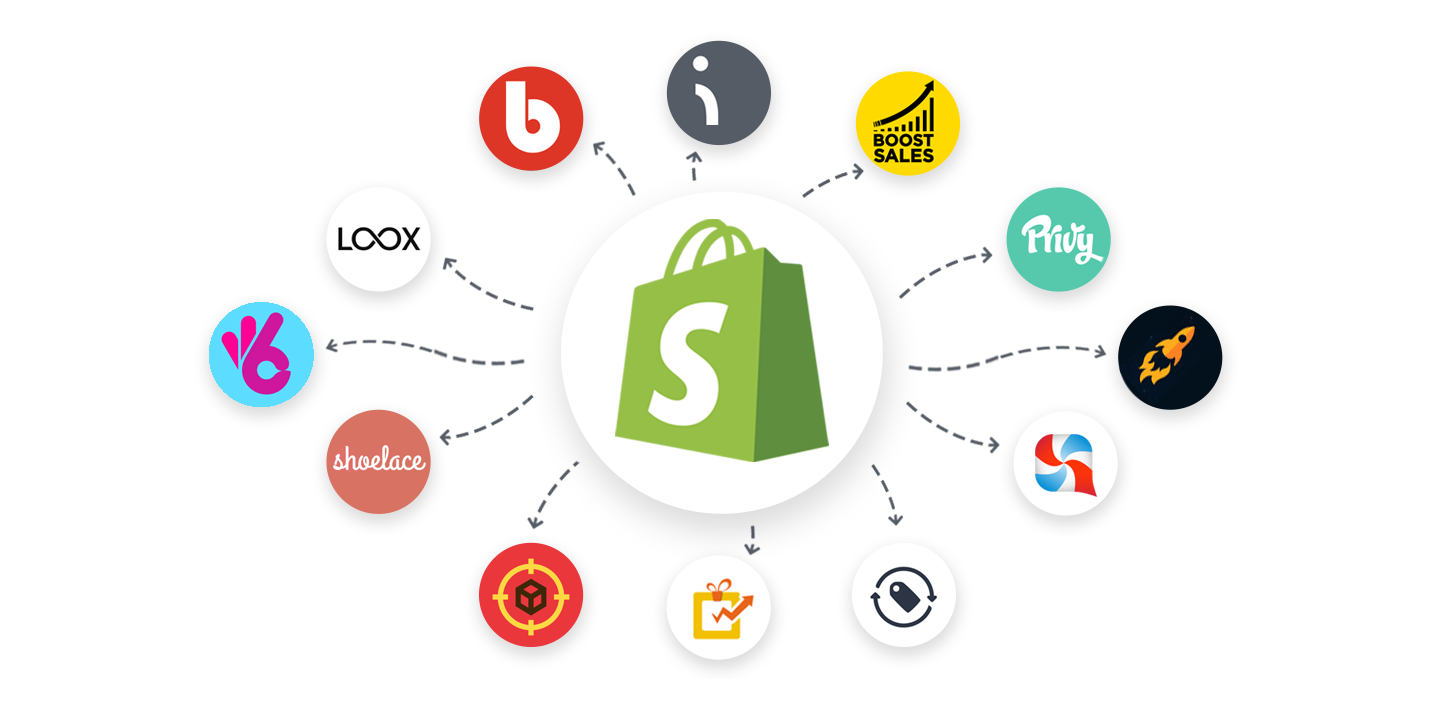 Best Shopify apps and integrations.
