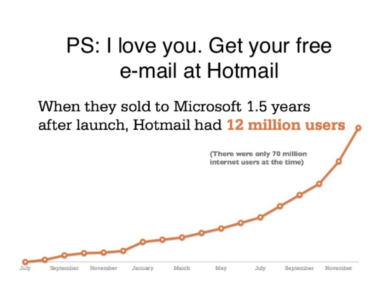Hotmail growth hacking example.