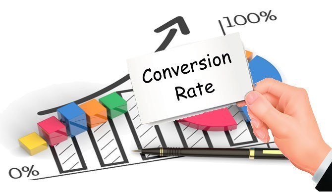 Illustration of how images increase the conversion rates