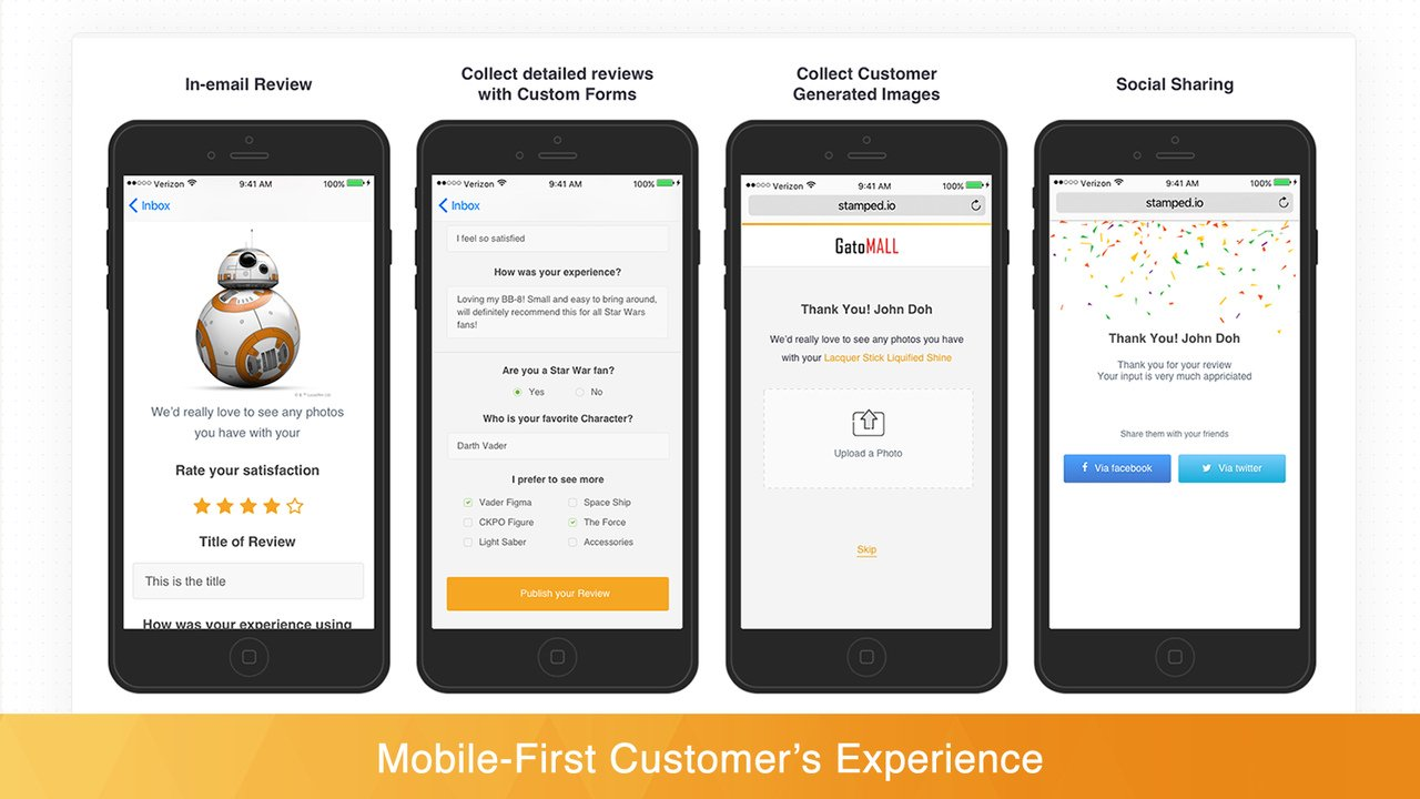 Step by step customer experience in Stamped io application with Shopify.
