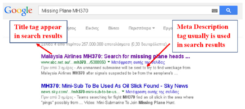 Example of Title Tag and Meta Description.