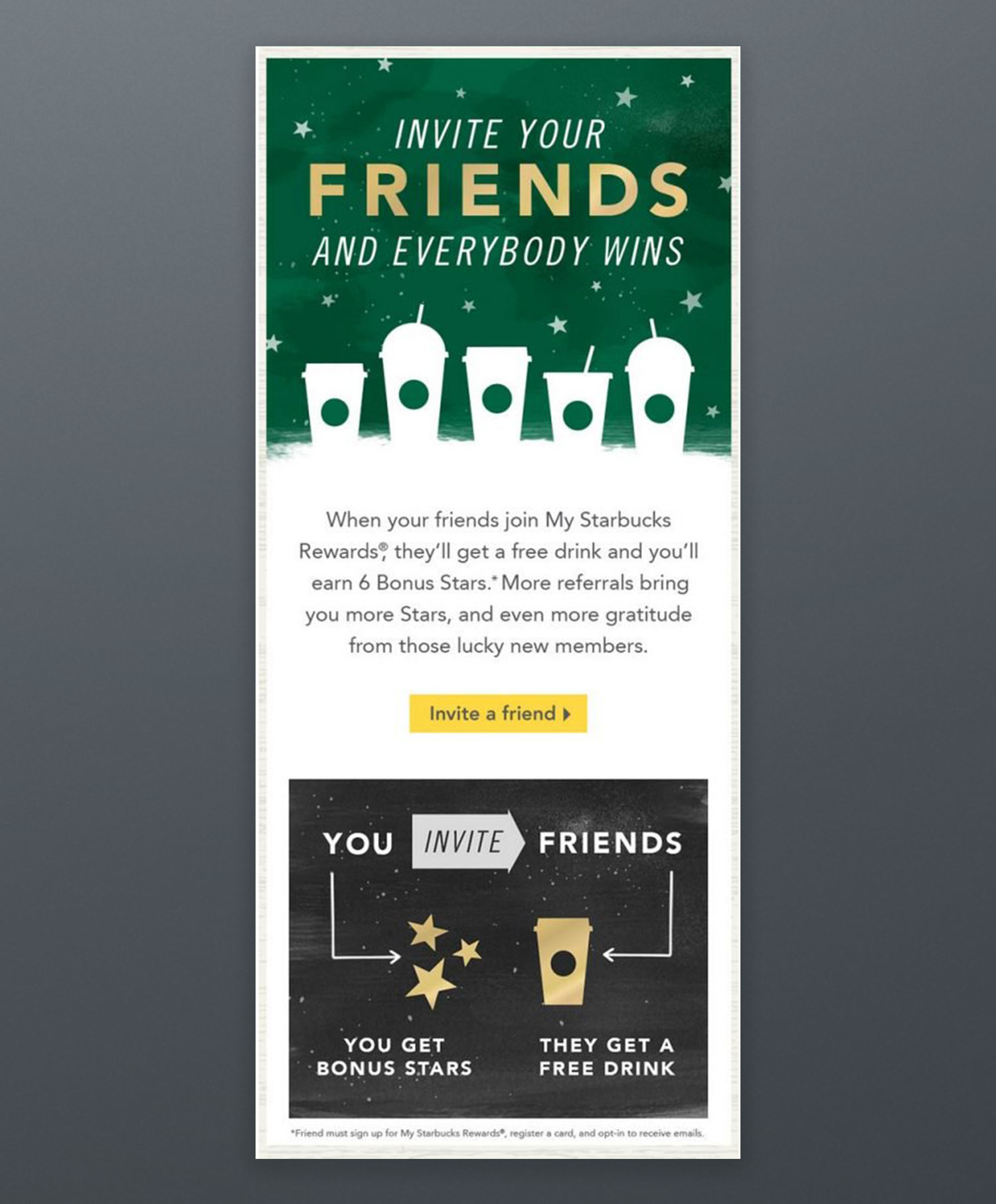 Starbucks Email Marketing Template Inspiration