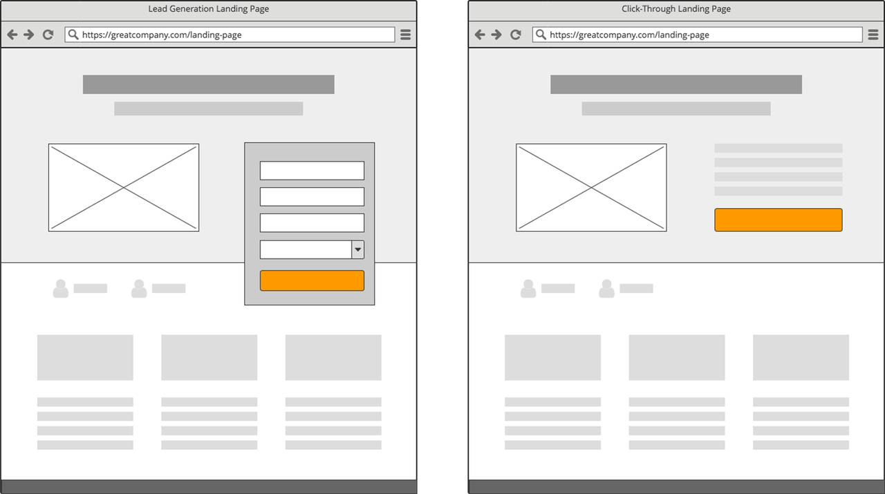 Landing page types: Lead Generation Landing Page vs. Click-Through Landing Page