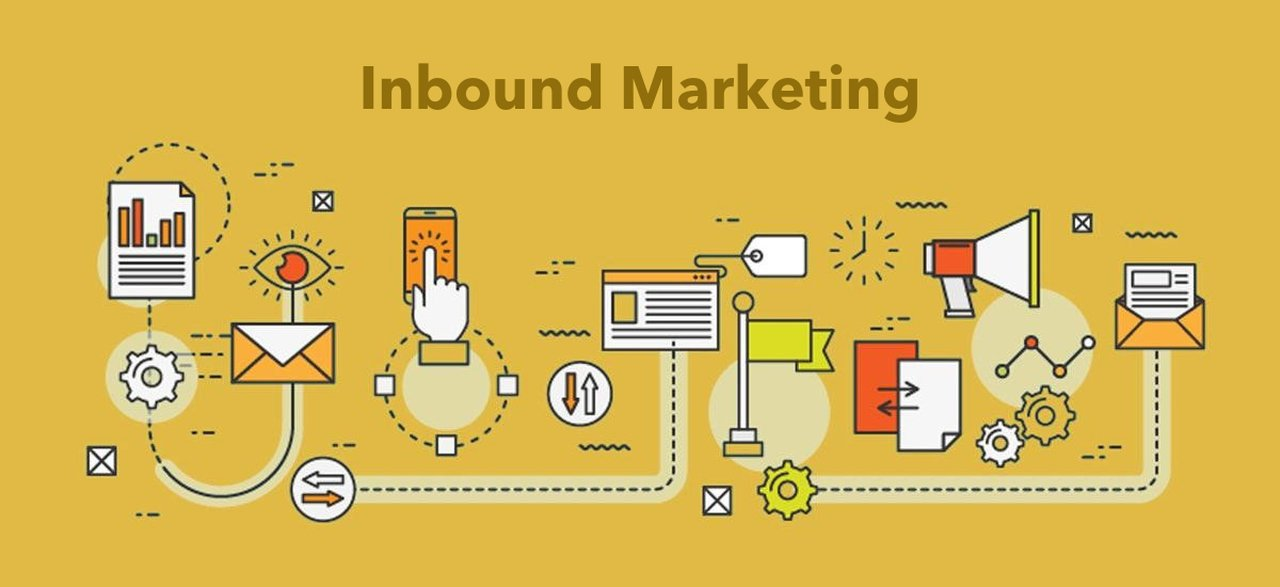 what is inbound marketing image